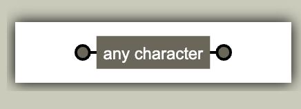 any-charactor